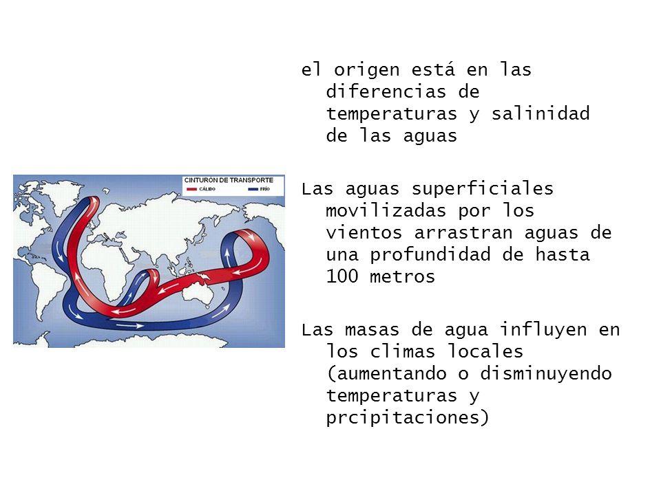 el origen está en las diferencias de temperaturas y salinidad de las aguas Las aguas superficiales movilizadas por los vientos arrastran aguas de una