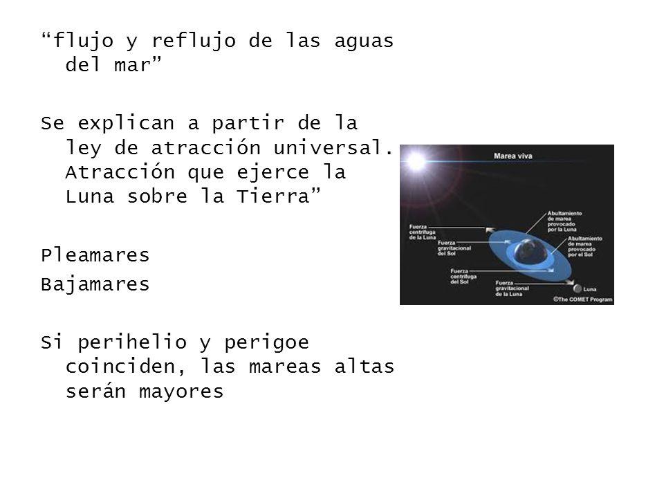flujo y reflujo de las aguas del mar Se explican a partir de la ley de atracción universal. Atracción que ejerce la Luna sobre la Tierra Pleamares Baj