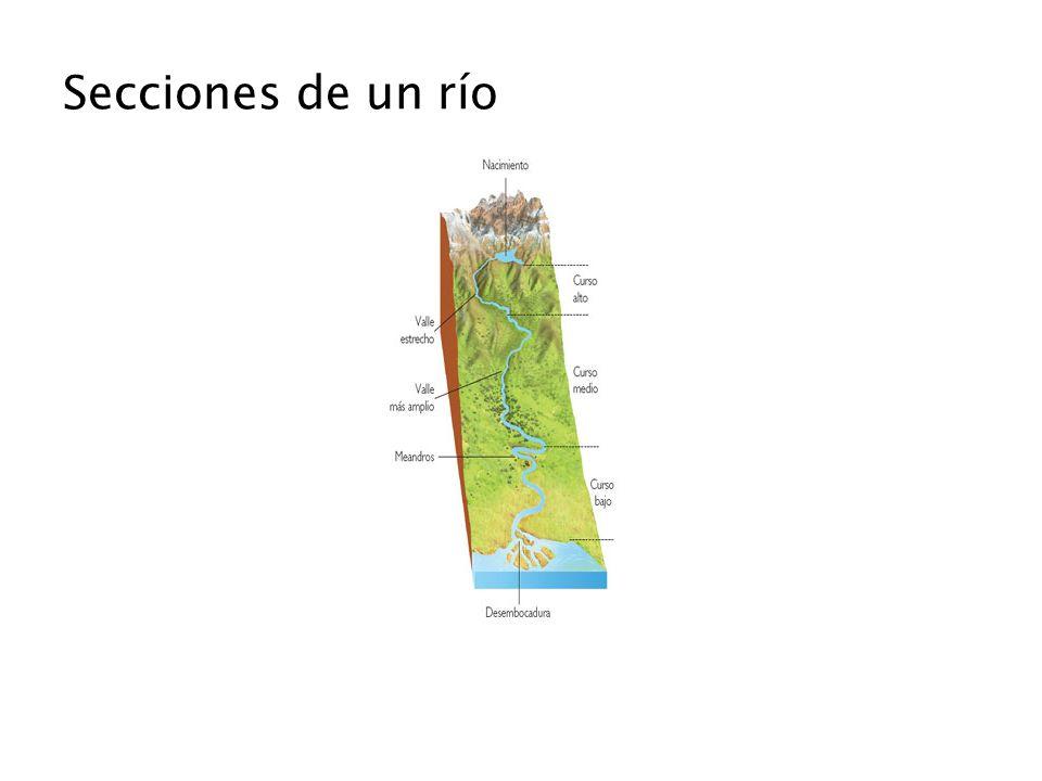 Secciones de un río