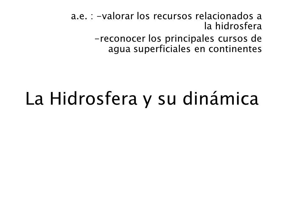 La Hidrosfera y su dinámica a.e. : -valorar los recursos relacionados a la hidrosfera -reconocer los principales cursos de agua superficiales en conti