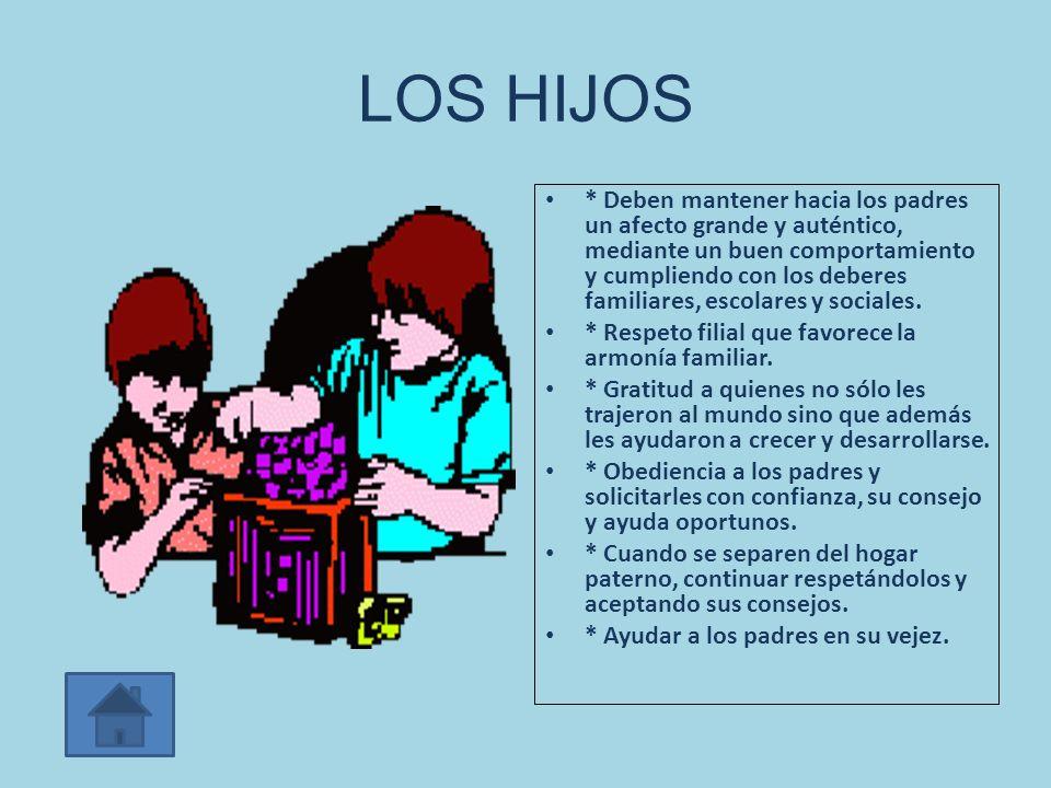LOS HIJOS * Deben mantener hacia los padres un afecto grande y auténtico, mediante un buen comportamiento y cumpliendo con los deberes familiares, esc