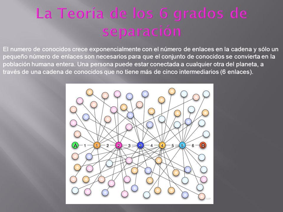El numero de conocidos crece exponencialmente con el número de enlaces en la cadena y sólo un pequeño número de enlaces son necesarios para que el con