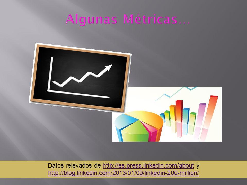 Datos relevados de http://es.press.linkedin.com/about y http://blog.linkedin.com/2013/01/09/linkedin-200-million/http://es.press.linkedin.com/about ht
