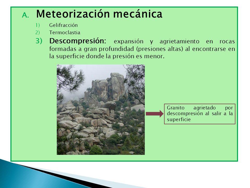 A. Meteorización mecánica 1)Gelifracción 2)Termoclastia 3)Descompresión: expansión y agrietamiento en rocas formadas a gran profundidad (presiones alt