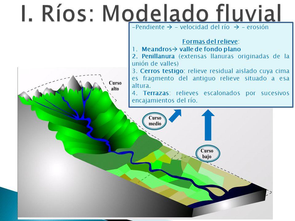 -Pendiente - velocidad del río - erosión Formas del relieve: 1. Meandros valle de fondo plano 2. Penillanura (extensas llanuras originadas de la unión