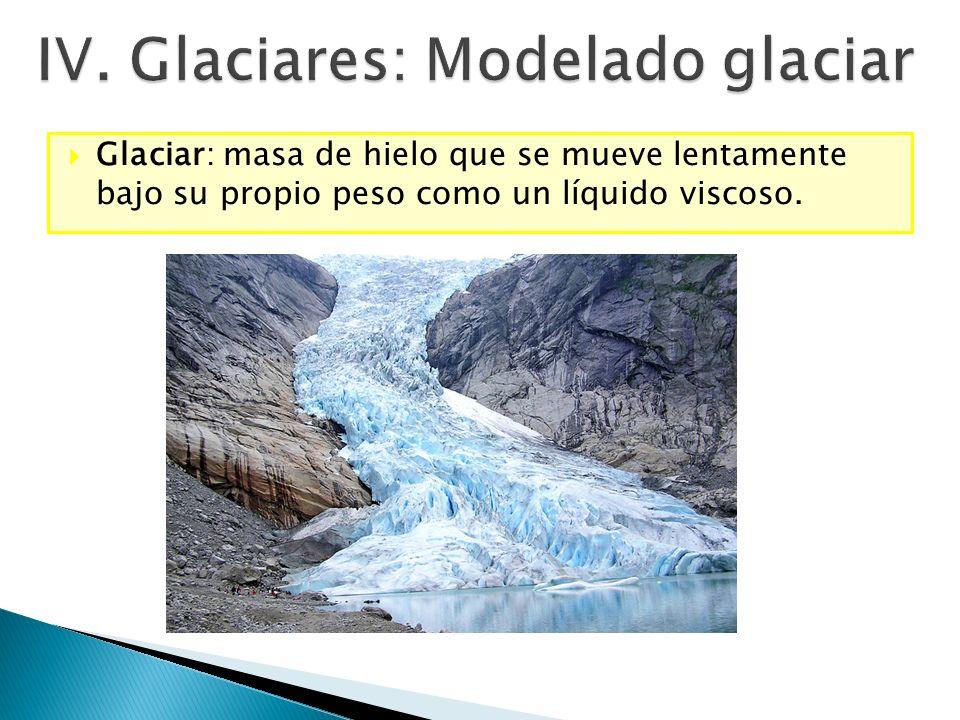 Glaciar: masa de hielo que se mueve lentamente bajo su propio peso como un líquido viscoso.