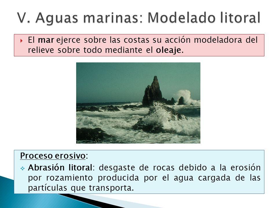 El mar ejerce sobre las costas su acción modeladora del relieve sobre todo mediante el oleaje. Proceso erosivo: Abrasión litoral: desgaste de rocas de