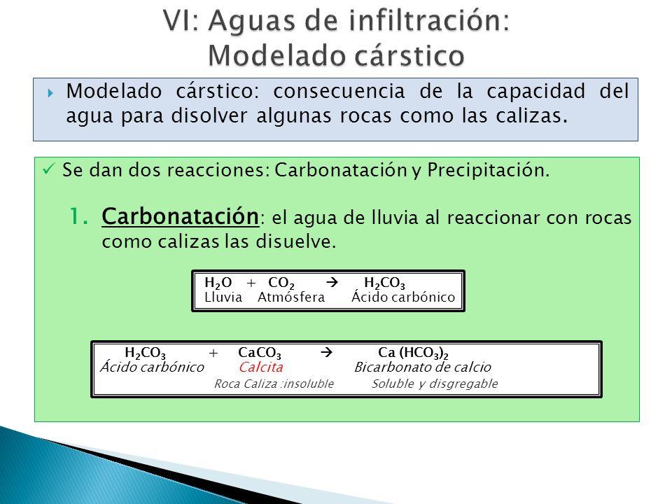 Se dan dos reacciones: Carbonatación y Precipitación. 1.Carbonatación : el agua de lluvia al reaccionar con rocas como calizas las disuelve. Modelado