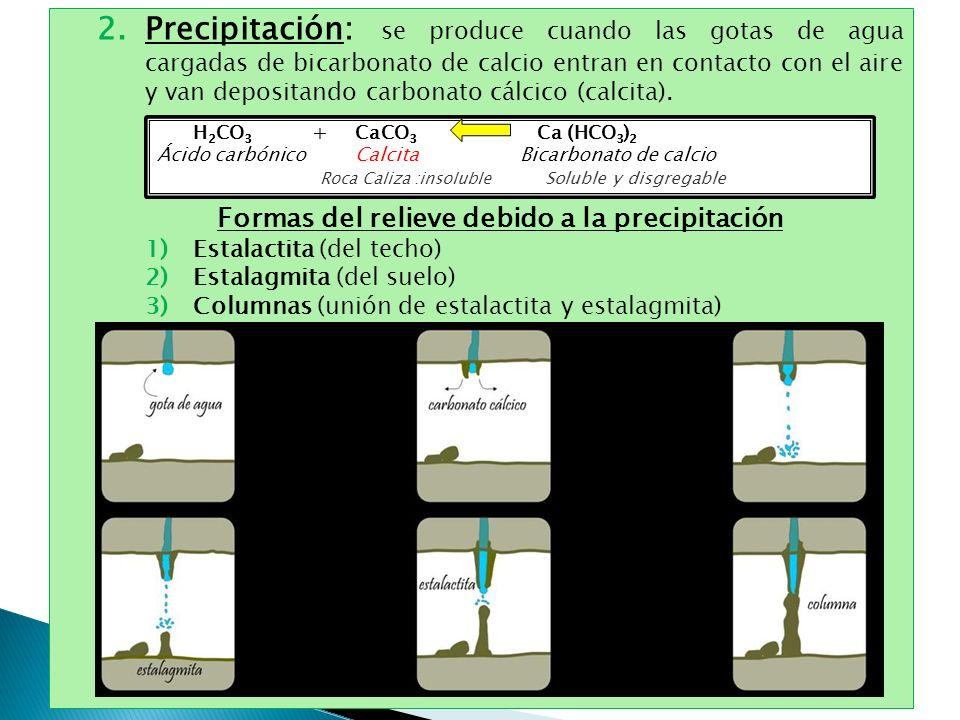 2.Precipitación: se produce cuando las gotas de agua cargadas de bicarbonato de calcio entran en contacto con el aire y van depositando carbonato cálc