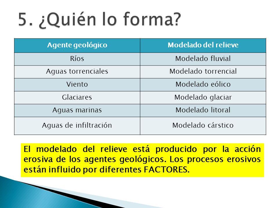 Agente geológicoModelado del relieve RíosModelado fluvial Aguas torrencialesModelado torrencial VientoModelado eólico GlaciaresModelado glaciar Aguas