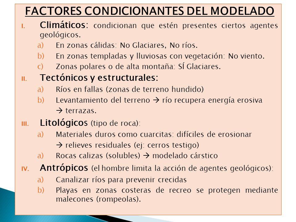 FACTORES CONDICIONANTES DEL MODELADO I. Climáticos: condicionan que estén presentes ciertos agentes geológicos. a)En zonas cálidas: No Glaciares, No r