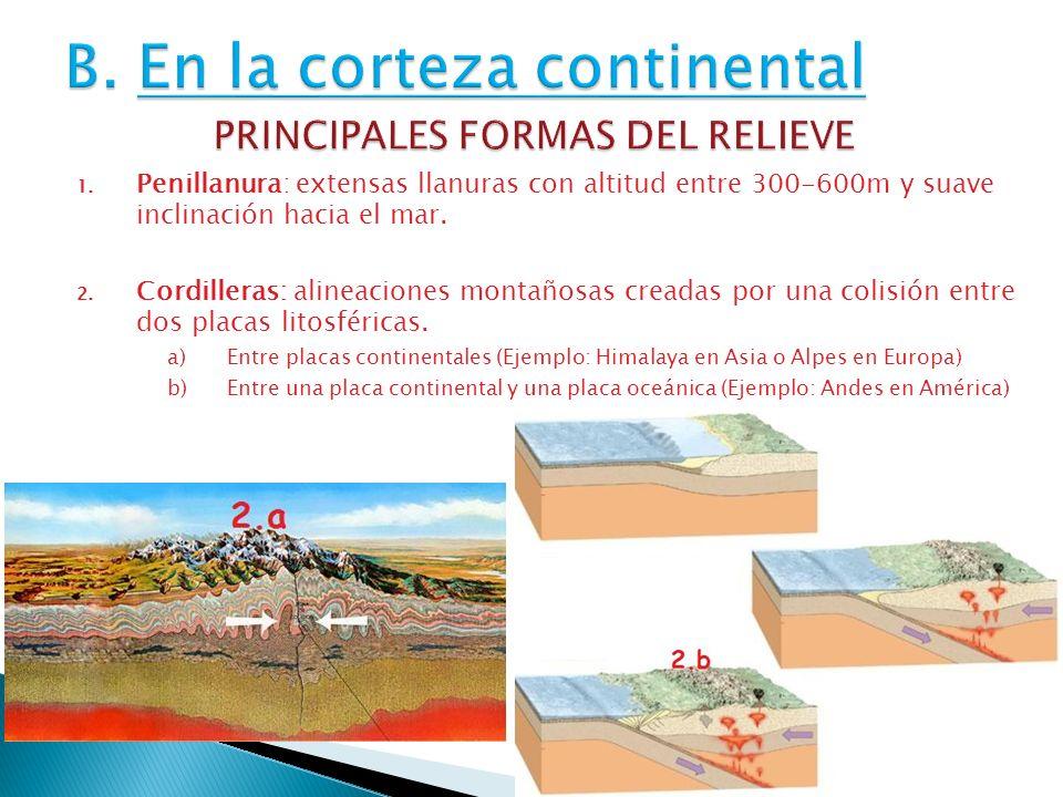 Gran pendiente río con gran velocidad + + erosión y transporte que sedimentación Forma del relieve: 1.