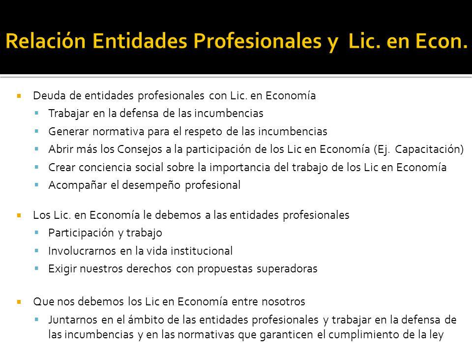 Deuda de entidades profesionales con Lic.
