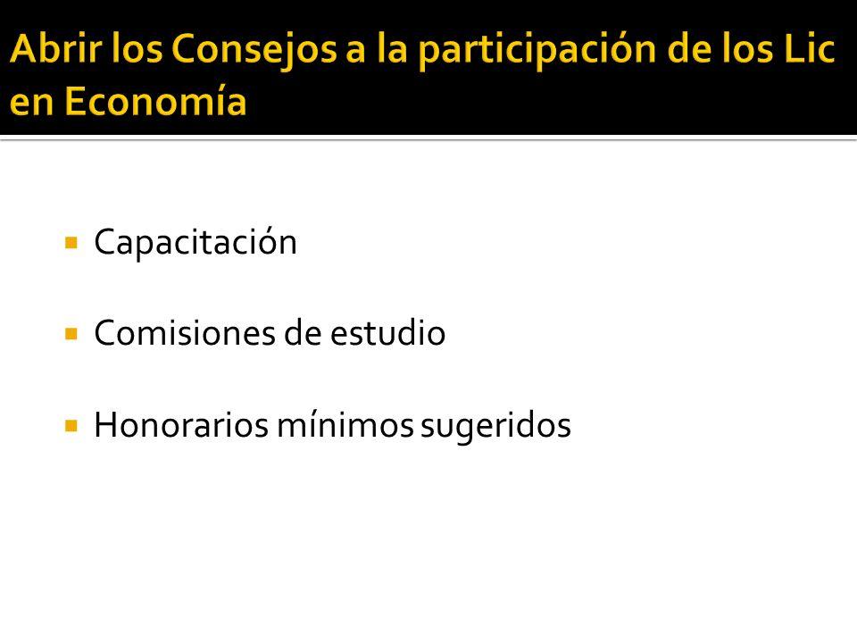 Capacitación Comisiones de estudio Honorarios mínimos sugeridos