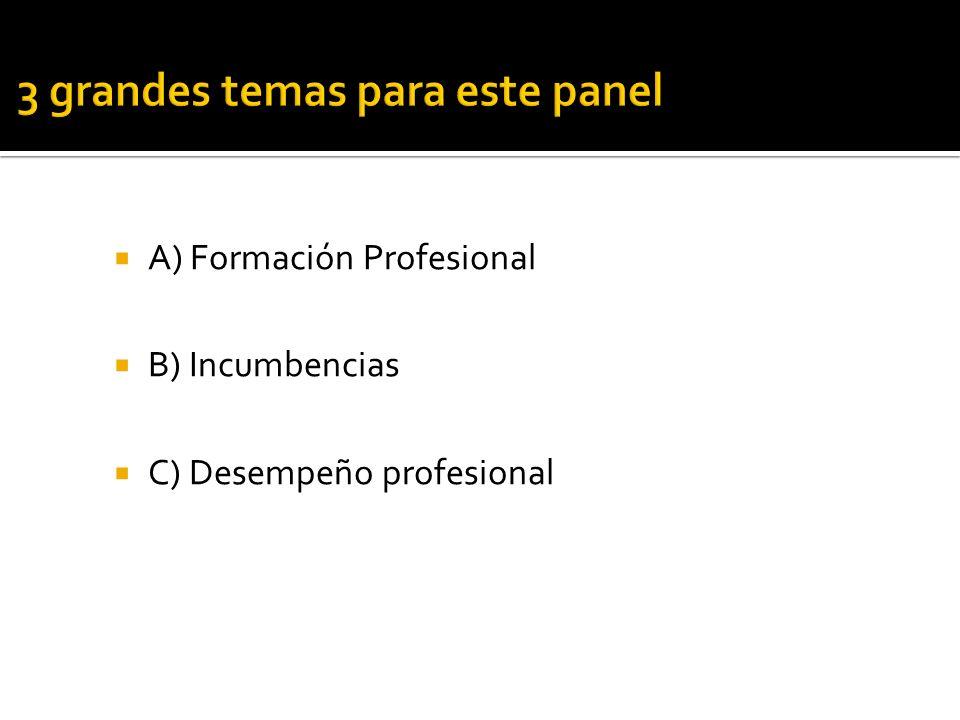 A) Formación Profesional B) Incumbencias C) Desempeño profesional