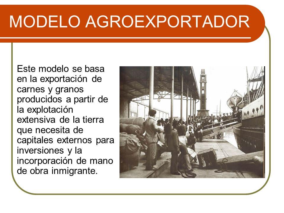 MODELO AGROEXPORTADOR Este modelo se basa en la exportación de carnes y granos producidos a partir de la explotación extensiva de la tierra que necesi