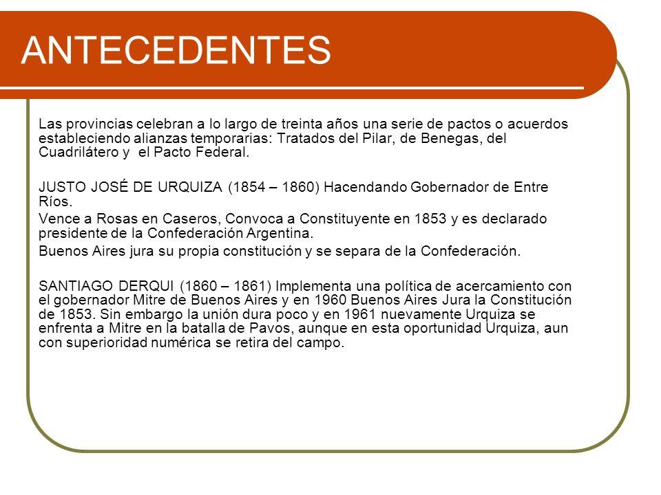 ANTECEDENTES Las provincias celebran a lo largo de treinta años una serie de pactos o acuerdos estableciendo alianzas temporarias: Tratados del Pilar,