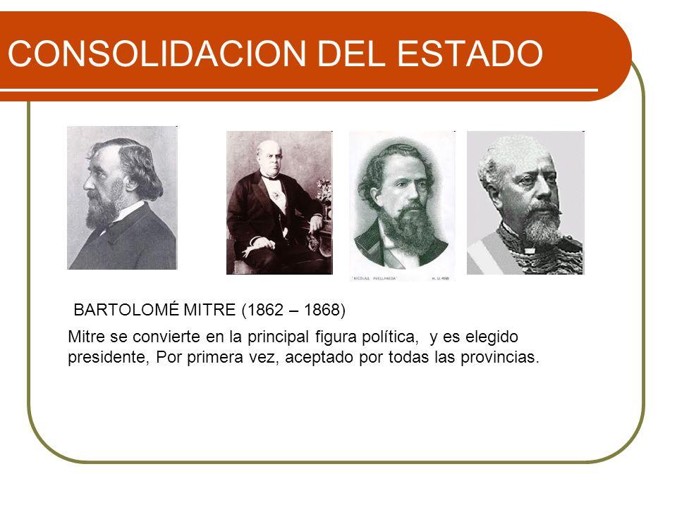CONSOLIDACION DEL ESTADO Mitre se convierte en la principal figura política, y es elegido presidente, Por primera vez, aceptado por todas las provinci
