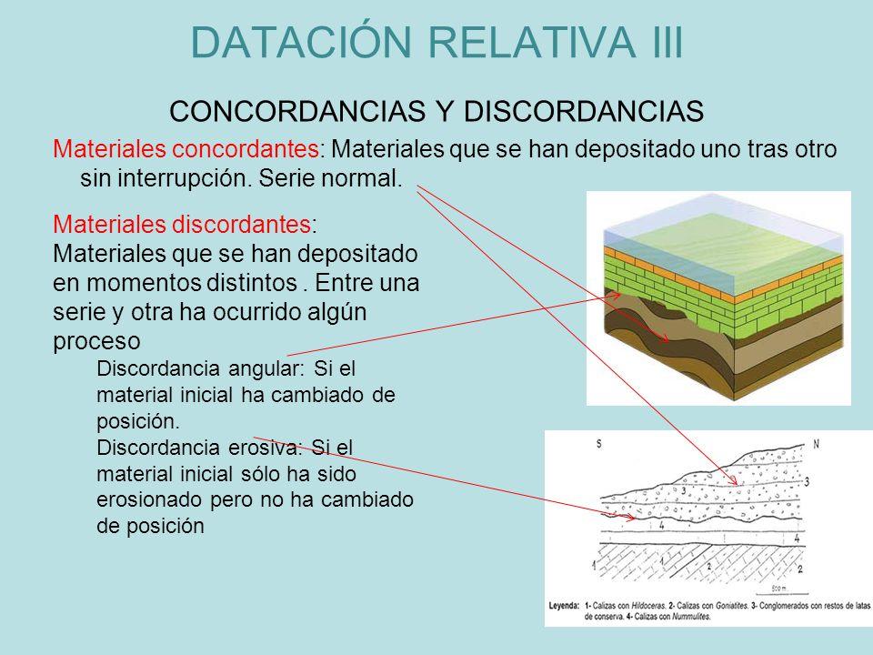 CONCORDANCIAS Y DISCORDANCIAS Materiales concordantes: Materiales que se han depositado uno tras otro sin interrupción. Serie normal. DATACIÓN RELATIV