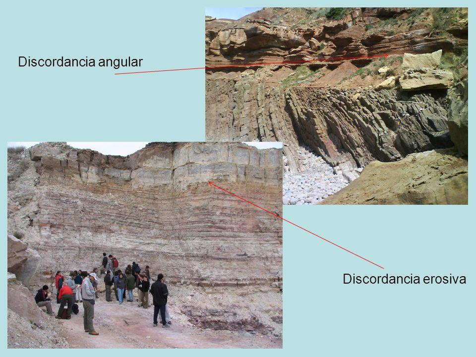 Discordancia angular Discordancia erosiva