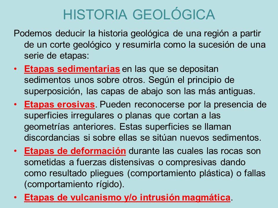 Podemos deducir la historia geológica de una región a partir de un corte geológico y resumirla como la sucesión de una serie de etapas: Etapas sedimen