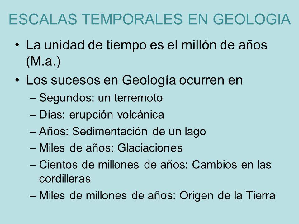 La unidad de tiempo es el millón de años (M.a.) Los sucesos en Geología ocurren en –Segundos: un terremoto –Días: erupción volcánica –Años: Sedimentac
