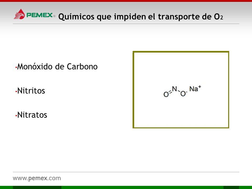 Químicos que impiden el transporte de O 2 Monóxido de Carbono Nitritos Nitratos
