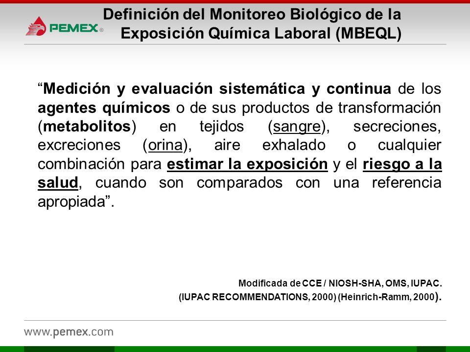 Definición del Monitoreo Biológico de la Exposición Química Laboral (MBEQL) Medición y evaluación sistemática y continua de los agentes químicos o de