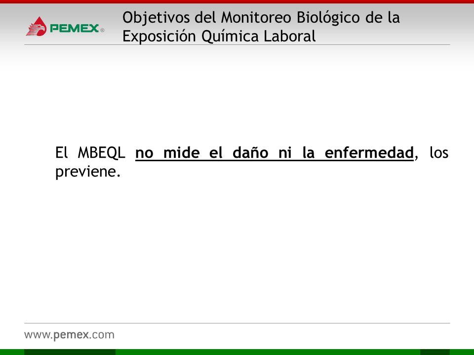 Objetivos del Monitoreo Biológico de la Exposición Química Laboral El MBEQL no mide el daño ni la enfermedad, los previene.