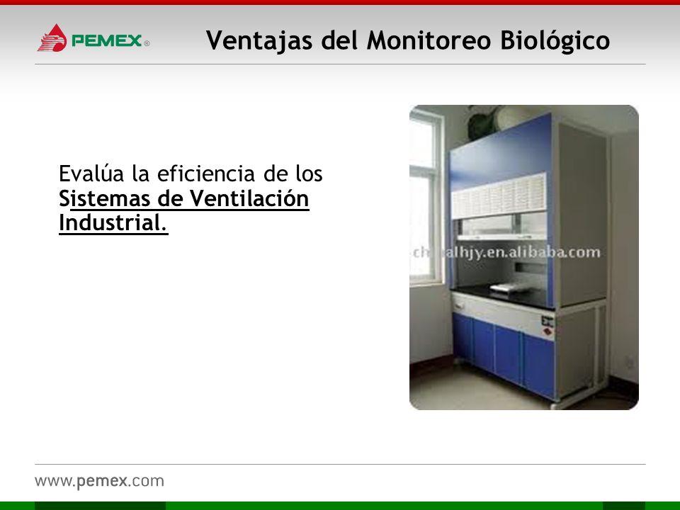Ventajas del Monitoreo Biológico Evalúa la eficiencia de los Sistemas de Ventilación Industrial.