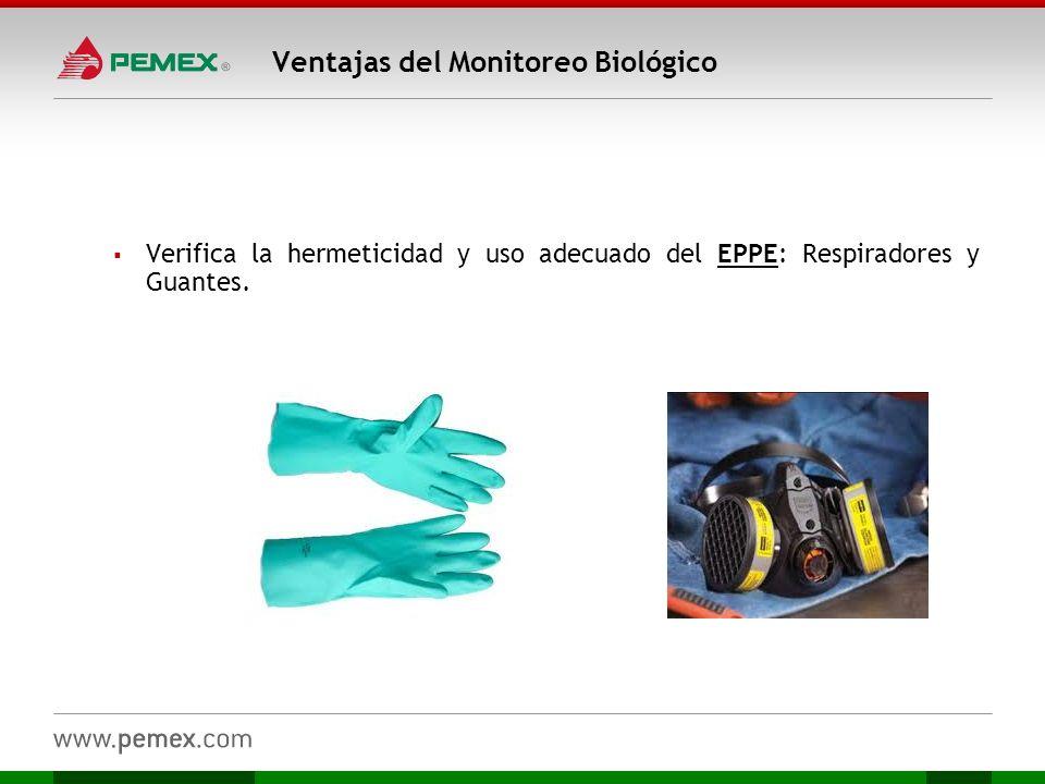 Ventajas del Monitoreo Biológico Verifica la hermeticidad y uso adecuado del EPPE: Respiradores y Guantes.