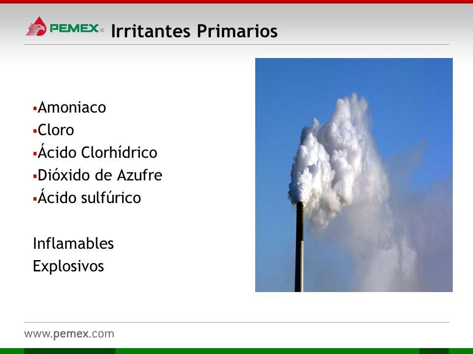 Irritantes Primarios Amoniaco Cloro Ácido Clorhídrico Dióxido de Azufre Ácido sulfúrico Inflamables Explosivos