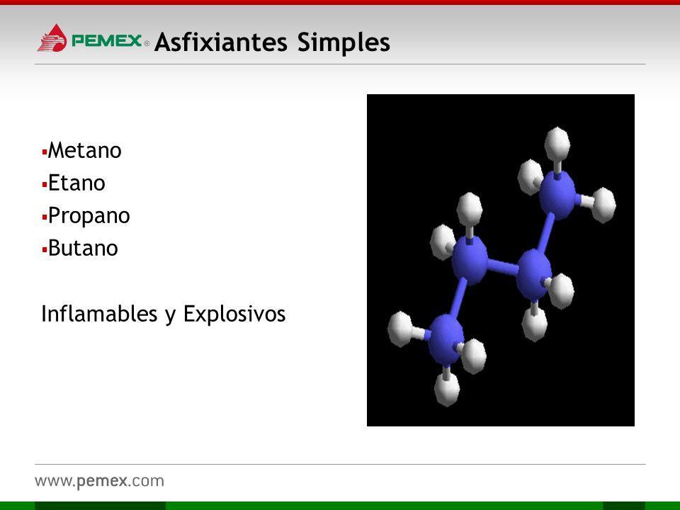 Asfixiantes Simples Metano Etano Propano Butano Inflamables y Explosivos