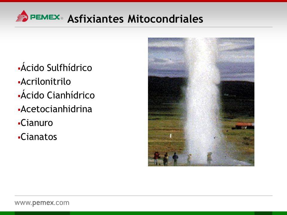 Asfixiantes Mitocondriales Ácido Sulfhídrico Acrilonitrilo Ácido Cianhídrico Acetocianhidrina Cianuro Cianatos