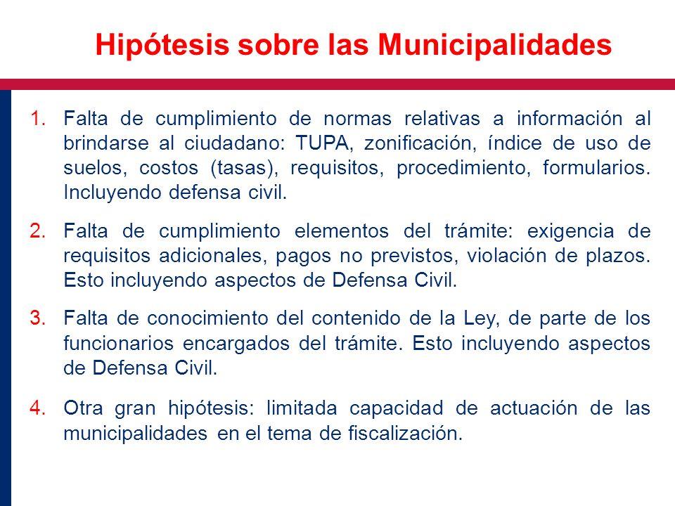 1.Falta de cumplimiento de normas relativas a información al brindarse al ciudadano: TUPA, zonificación, índice de uso de suelos, costos (tasas), requ