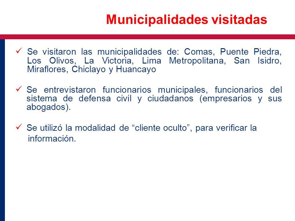 Se visitaron las municipalidades de: Comas, Puente Piedra, Los Olivos, La Victoria, Lima Metropolitana, San Isidro, Miraflores, Chiclayo y Huancayo Se
