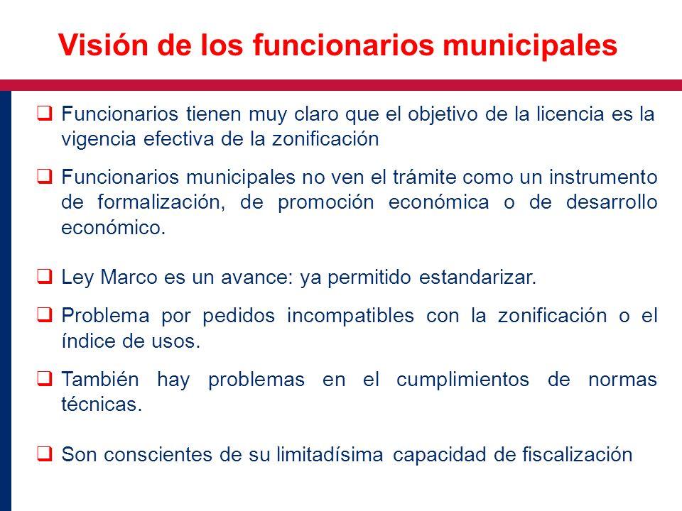 Funcionarios tienen muy claro que el objetivo de la licencia es la vigencia efectiva de la zonificación Funcionarios municipales no ven el trámite com