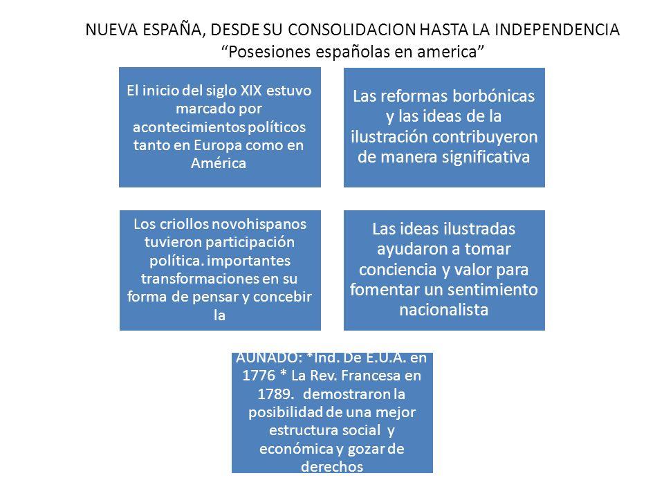NUEVA ESPAÑA, DESDE SU CONSOLIDACION HASTA LA INDEPENDENCIA Posesiones españolas en america El inicio del siglo XIX estuvo marcado por acontecimientos