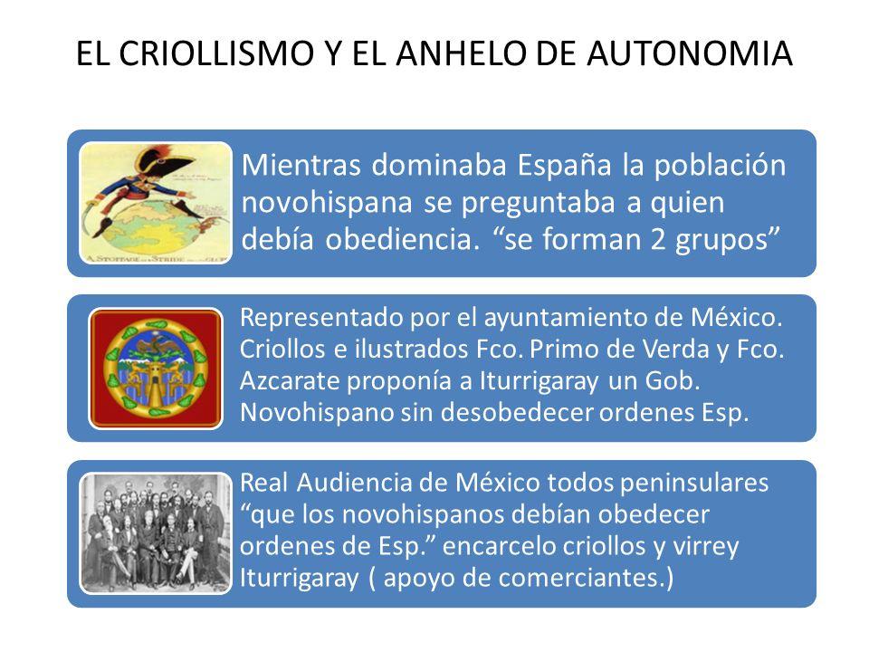 EL CRIOLLISMO Y EL ANHELO DE AUTONOMIA Mientras dominaba España la población novohispana se preguntaba a quien debía obediencia. se forman 2 grupos Re