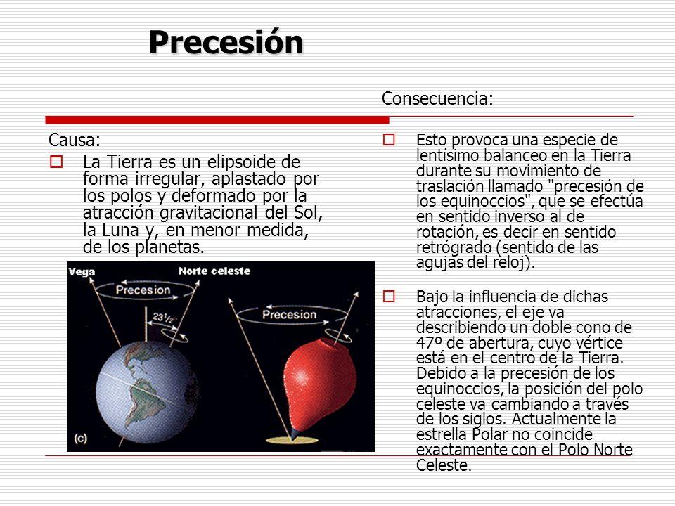 Precesión Causa: La Tierra es un elipsoide de forma irregular, aplastado por los polos y deformado por la atracción gravitacional del Sol, la Luna y,