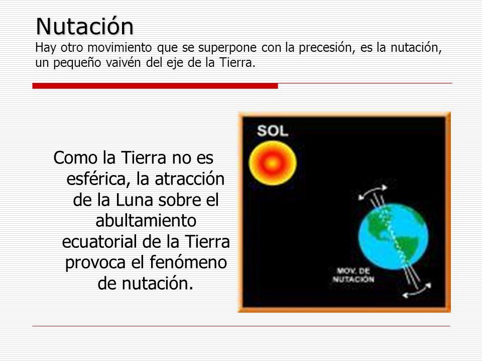 Nutación Nutación Hay otro movimiento que se superpone con la precesión, es la nutación, un pequeño vaivén del eje de la Tierra. Como la Tierra no es