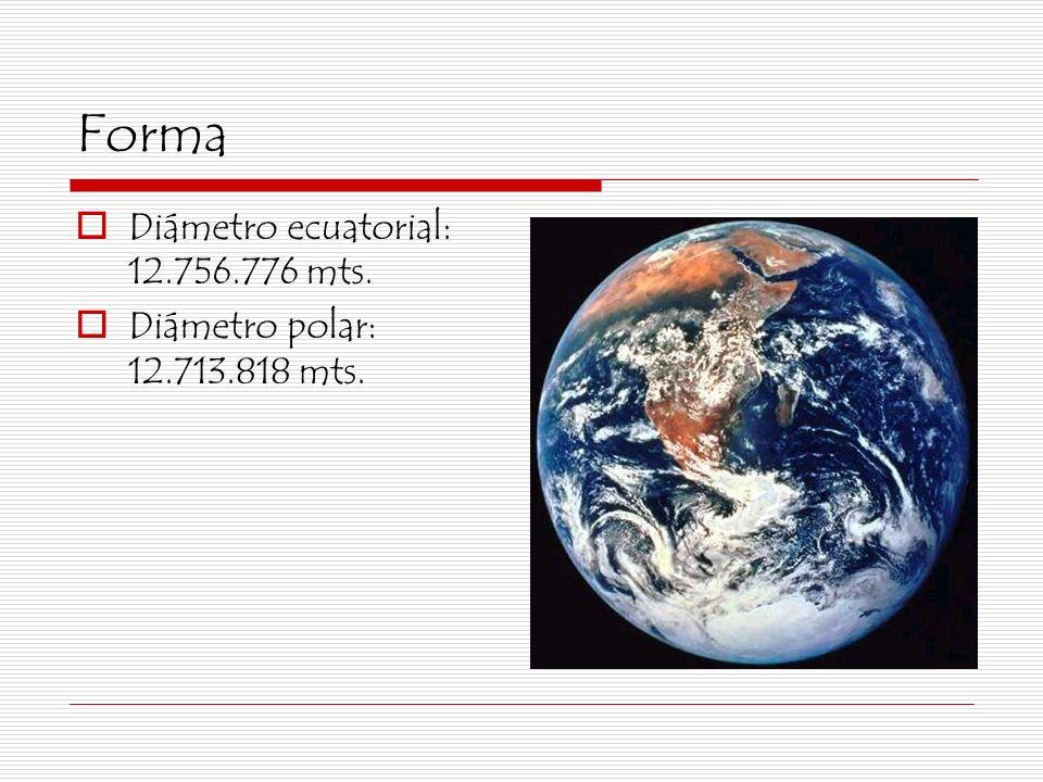 Forma Diámetro ecuatorial: 12.756.776 mts. Diámetro polar: 12.713.818 mts.
