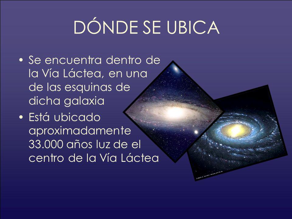 DÓNDE SE UBICA Se encuentra dentro de la Vía Láctea, en una de las esquinas de dicha galaxia Está ubicado aproximadamente 33.000 años luz de el centro