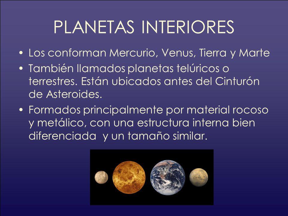 PLANETAS INTERIORES Los conforman Mercurio, Venus, Tierra y Marte También llamados planetas telúricos o terrestres. Están ubicados antes del Cinturón