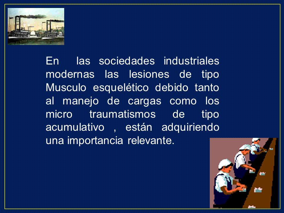 Factores de Riesgo Laborales Movimientos Repetitivos de Flexo-Extensión.