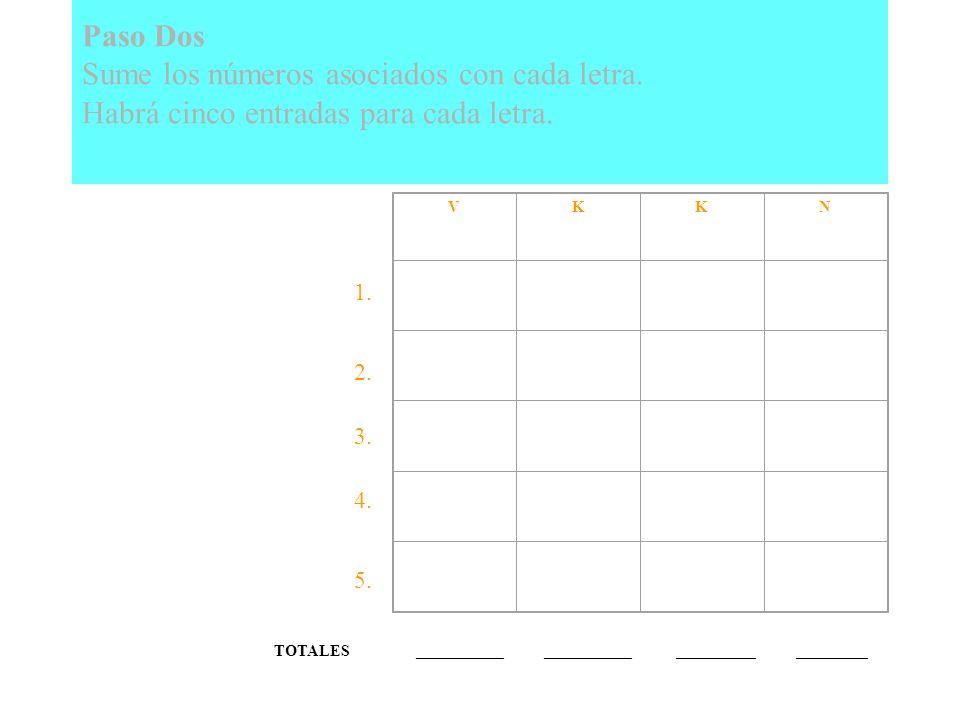 Puntaje de las Preferencias Representacionales Paso Uno Copie sus respuestas del test en las líneas de abajo. 1 ___ K 2. ___ A 3. ___ V 4. ___ A 5. __