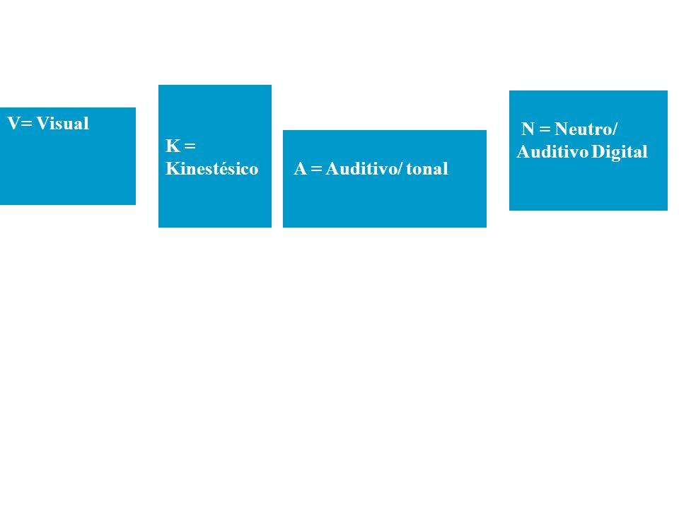 Paso Dos Sume los números asociados con cada letra. Habrá cinco entradas para cada letra. VKKN 1. 2. 3. 4. 5. TOTALES ___________ ___________ ________