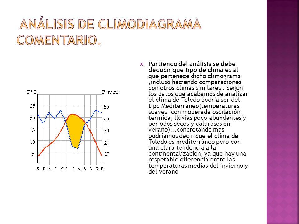 1) Análisis de las temperaturas(media y amplitud térmica anual) indicando si son elevadas, suaves o bajas y si hay contrastes significativos...en este