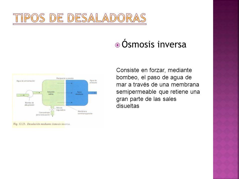 1 Embalses. 2 Trasvases. 3 Actuaciones sobre los cursos de los ríos. 4 Desalación de agua de mar. a)Procedimientos térmicos. Útil para desalar grandes