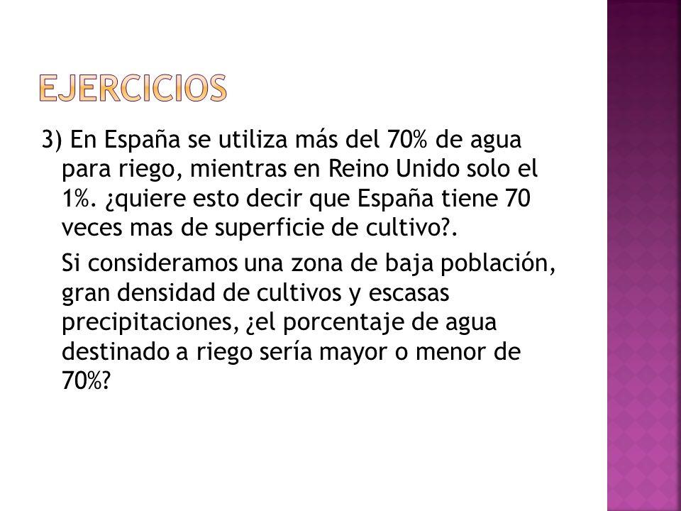 1)El abastecimiento de agua, en zonas semiaridas del sureste español se enfrenta a la controversia de si debe realizarse un trasvase desde el Ebro o s
